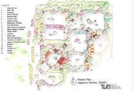 A Master Plan for The Japanese Garden Mobile