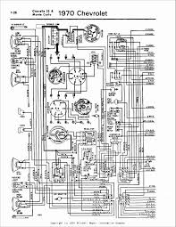 1970 Gmc Wiring Harness - DATA Wiring Diagrams • Hot Wheels Chevy Trucks Inspirational 1970 Gmc Truck The Silver For Gmc Chevrolet Rod Pick Up Pump Gas 496 W N20 Very Nice C25 Truck Long Bed Pick Accsories And Ck 1500 For Sale Near O Fallon Illinois 62269 Classics 1972 Steering Column Fresh The C5500 Dump Index Wikipedia My Classic Car Joes Custom Deluxe Classiccarscom Journal