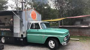 CM Canteen | FOOD TRUCKS 2017 Dodge Lunch Canteen Truck Used Food For Sale In New Pix Of My 05 Green Titan Nissan Forum Canteen Truck Saint Theresa Parish Gnaneshwar Mobile Nandyal Check Post Tiffin Services Van Starline Autobodies Us Army Air Force Service North Africa 2014 Chevy 3500 Texas Pan Baltimore Trucks Roaming Hunger Pennsylvania Ottawasalvationarmy On Twitter Our Emergency Disaster Are
