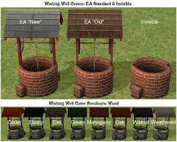 Decorative Outdoor Well Pump Covers by Decorative Well Covers Home Decor 2017