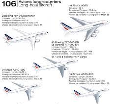 siege boeing 777 300er air exclusivité le calendrier de rétrofit de la flotte courrier