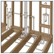 Bathtub Drain Assembly Diagram by Bathroom Sink Drain Parts Delightful How To Install A Bathroom