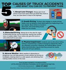 Top 5 Causes Of Truck Accidents And How To Avoid One (Infographic) -