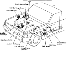 Truck Fuel Pump Wiring Diagram Furthermore 94 Toyota Pickup Wiring ... Vwvortexcom Maybe Buying A Toyota Pickup 94 4x4 All Toyota Models Truck Truck File1991 Hilux Rn85r 2door Cab Chassis 20150710jpg 1989 Pickup Extra Cab 4cyl Jims Used Parts 1994 Or Car Stkr6607 Augator Sacramento Ca A Rusty Toyota Pickup In Aug 2014 Seen In Lowes Par Flickr Accsories Rn90cinnamon Specs Photos Modification Info At Reddit Detailed My The Other Day Trucks Pinterest 1988 Information And Photos Momentcar T100 Wikiwand