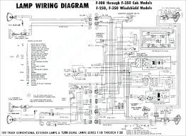 1980 Ford Truck Lighting Diagram - Electrical Work Wiring Diagram • 1979 Ford Ranchero Wiring Diagram Product Diagrams F150 Parts Electrical 1977 Truck Shop Manual Motor Company David E Leblanc Harness Wire Center 1971 Schematics For Online Schematic Dash Electricity Basics 101 Used F100 Interior For Sale Flashback F10039s Trucks Or Soldthis Page Is Dicated 1981 Fuse Box Trusted Bronco Example Restoration Update Air Bag Suspension Kit Sportster