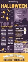 Hard Halloween Brain Teasers by Best 25 Halloween Fun Facts Ideas On Pinterest Halloween Facts