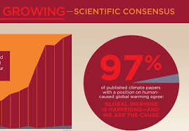 There Are Many Scientists Who Disagree With So Called Consensus On Global Warming Dec 20 2007 A Report Released By The US Senate Environment And
