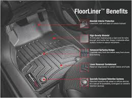 Best Truck Floor Mats Creative Flooring Weathertech All Weather ... Awesome Pickup Truck Floor Mats Weathertech Digital Fit Uncategorized Rv Perfect Driver Lovely Freightliner Office Ideas Linkart Lloyd Store Custom Car Best Mats Incredible Picture Weather Tech Fit Liner Protection Floorliner For Ford Super Duty 2017 1st For 3 Floorliners 14 Rubber Of 2018 Auto