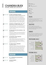Template Resume Yang Menarik Cv Keren Blackdgfitnesscorhblackdgfitnessco Free S Work Example Social Sample Standard Rhcom