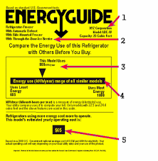 The Federal Trade Commission Created Energy Guide Label In 1980 As A Means To Educate Consumers About Their Appliance Purchases
