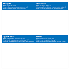 SWOT Analysis - Strengths, Weaknesses, Opportunities And Threats How To Conduct An Effective Job Interview Question What Are Your Strengths And Weaknses List Of For Rumes Cover Letters Interviews 10 Technician Skills Resume Payment Format Essay Writing In A Town This Size Personal Strength Resume To Create For Examples Are The Best Ways Respond Questions Regarding 125 Common Questions Answers With Tips Creative Elementary Teacher Samples Students And Proposal Sample