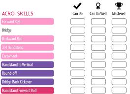 Usag Level 3 Floor Routine 2014 by 15 Usag Level 2 Floor Routine Gymnastics 2014 2015 Usag
