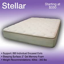 Stellar - US Truck Mattress Pticular Original Truck Bed Air Mattress Ppi Oh Erika Rae The Perfect Date Rightline Gear Full Size 56ft To 8ft Restful Us Amazoncom Airbedz Ppi105 Blue True Hope And A Future Dudes Dump Truck Bed Stellar Seal Tite Heavyduty Sealable Storage Bag Walmartcom 62017 Camping Accsories5 Best Mark Patty Rv Adventures Road Trip To Indiana Day 1 Nashville Tn Quality Affordable Mattrses Youtube Cyclist Hit By Lands On Falling Because Life Is Just