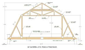 100 House Trusses Gambrelrooftruss In 2019 Gambrel Roof Trusses Roof