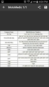 taillight led bulb information help 2014 2015 2016 2017