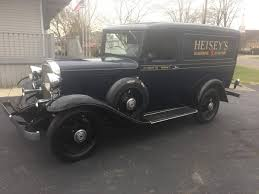 1932 Chevrolet For Sale #2048773 - Hemmings Motor News Rod Street Trucks Custom Rat Rmodel Ashow Truck 1935 Chevrolet 1932 1928 Vintage Ford Classic Coupe Gateway Cars 26sct Pickup Classics For Sale On Autotrader Chevy 2 Door Sedan Chevroletpickup19336jpg 1024768 32 Chev Pinterest Roadster Auto Ford And Bangshiftcom Genuine Steel Three Window Project 5 1951 Tudor Hot Network Martz Chassis Sale The Hamb