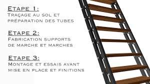 fabrication d un escalier droit ou échelle de meunier à faire