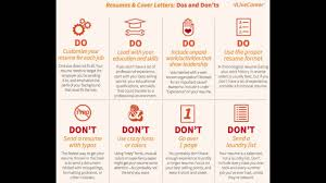 Resume & Cover Letter Dos & Don'ts How To Write A Resume 2019 Beginners Guide Novorsum Ebook Descgar Job Forums Valerejobscom 1 Basic Resume Dos And Donts Pdf Formats And Free Templates Tutorialbrain Build A Life Not Albatrsdemos The Dos Donts Writing Rockin Infographic Top Writing Tips Get An Interview Call Anatomy Of How Code Uerstand Visually Why You Should Go To Realty Executives Mi Invoice Format Donts Services For Senior Cv Guides Student Affairs