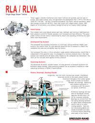 Dresser Rand Siemens Wikipedia by Dresser Rand Turbines Bestdressers 2017