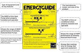 Heat Pump Energy Guide Label