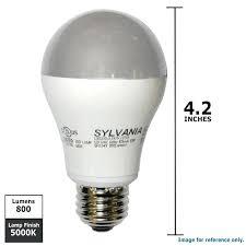 spectrum light bulb spectrum light spectrum light