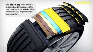 Goodyear Dunlop Tech Tires Video 5 - YouTube Dunlop Archives The Tire Wire Dunlop Grandtrek At23 Tires Create Your Own Stickers Tire Stickers Nokian Noktop 63 Heavy Tyres Grandtrek At21 Sullivan Auto Service Greenleaf Tire Missauga On Toronto Amazoncom American Elite Rear 18065b16blackwall Winter Sport 3d Tunerworks Racing Stock Photos Images Used Truck Tyres And Passenger Car For Sell 31580r225 Lincoln Toys Red Tow Truck 13 Tires Pressed Steel Wood
