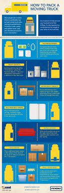 100 Self Moving Trucks Infographic How To Pack A Penske Truck Penske