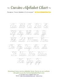 Uppercase & Lowercase Cursive Alphabet Tracing Charts in PDF