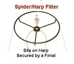 Lamp Shade Spider Harp Fitter by How To Make Your Own Drum Shade Pendant Lamp