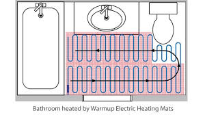 eine elektrische fußbodenheizung in ihrem bad warmup