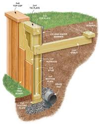Perforated Drain Tile Menards by How To Build A Retaining Wall Retaining Walls Walls And Backyard