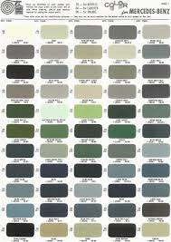 Mercedes-Benz Ponton Paint Codes / Color Charts © Www.mbzponton.org ... 2019 Dodge Paint Colors Beautiful Dakota Truck Used Kenworth Chart Color Reference Chaing Car Must See Youtube Dinnerhill Speedshop Original Codes 2017 Ford Raptor Add Offroad 1956 Chevrolet 150 Belair 210 Delray Nomad 56 Paint Color Chips Bed Liner Job And Plasti Dip Rrshuttleus Local Unusual Hues At The 2018 Chicago Auto Show The Auto Paint Codes 197879 Bronco Color 7879blueovalbronco