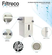 Filtreco Moving Bed Filter Medium Selectkoi Your online koi