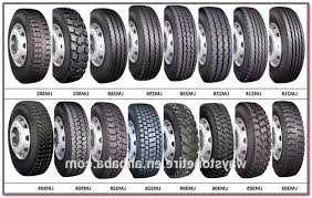 11r 22.5 Truck Tires Preparing Your Commercial Truck Tires For Winter Semi Truck Yokohama Tires 11r 225 Tire Size 29575r225 High Speed Trailer Retread Recappers Raben Commercial China Whosale 11r225 11r245 29580r225 With Cheap Price Triple J Center Guam Batteries Car Flatfree Hand Dolly Wheels Northern Tool Equipment Double Head Thread Stud Radial Hercules Welcome To Linder