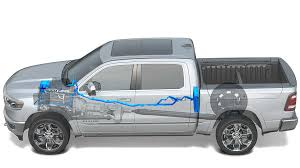 100 Fuel Efficient Trucks Used Why Your Next Car Might Use 48Volt Technology Consumer Reports
