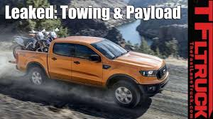 Breaking News: 2019 Ford Ranger Payload & Towing Specs - Is It Class ... Whats Your Payload Capacity Ford F150 Forum Community Of Complete Introduction To Towing With Your Truck F250 Has Powerful Surprising Fuel Economy Tracy Press Our What Does Payload Capacity Mean For Pickup Trucks Referencecom 2018fordf150maxpayloadmpg The Fast Lane Reborn Ranger Gets Bic Torque Towing Numbers The Year 2015 Day Two Chevy Silverado 1500 Vs 2500 3500 Herndon Chevrolet Soldiers At Fort Mccoy Wis Traing Operate An Fmtv Family Guide To Trailering Gmc