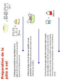 imprimer la recette de la pâte à sel page 5 tête à modeler
