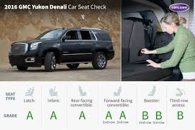 Suvs With Captain Chairs Second Row by 2016 Gmc Yukon Car Seat Check News Cars Com