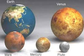 Another Difference Is That Jupiter Has A Red Spot And Saturn Doesnt Also The Biggest Planet Second