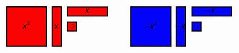 algebra tiles factoring m 3 math meaningful completing the square with algebra tiles