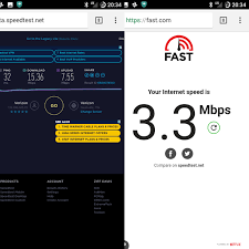 Just Compared My VZW 4G Internet Speed On Speedtest And Fast. Id ... The Internet In Cuba Cnection Speeds From The Lacnic 25 Sony Xperia Xz Premium Vs Samsung Galaxy S8 Lg G6 Iphone 7 Verizon Att Speedtestnet Alternatives And Similar Software Alternativetonet Improving Communication Part 1 Hdware Desmart Online Speed Tests Bandwidth Meters 4g Lte Test Results Post Em Here Page 127 Unifi 5mbps Hd Youtube Attaing Optimized Performance Microsoft Dynamics Crm 365 How Accurate Are