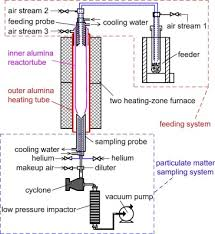 interaction between sodium vapor and reactor wall during biomass