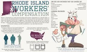 bureau workers comp workers compensation infographic d oliveira associates