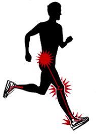 douleur interieur genou course a pied course à pied réaprenez enfin à courir correctement
