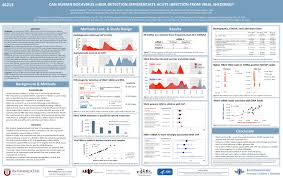 Asymptomatic Viral Shedding Influenza by Session Clinical Respiratory Infections Idweek 2014