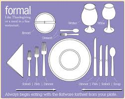 Some Dining Etiquette Tips On Socially Correct