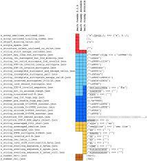 Three Ways To Represent Your GraphQL Schema Apollo GraphQL