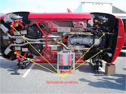Best Floor Jack For Lifted Trucks How To Jack Up A New Camaro With A ... How To Jack Up A Ford F150 Or F250 Truck Youtube 10 Common Car Problems You Shouldnt Need Mechanic To Fix Complex The Daily Rant Back That Ass Auto Detailing With The Quijack Lift Ram Pickup Wikipedia Gmc Jacked Top Reviews 2019 20 Jackit Suspension Experts 8884522548 Lifted Trucks For Sale In Louisiana Used Cars Dons Automotive Group Replace Fuel Pump Fordtrucks Hshot Trucking Pros Cons Of Smalltruck Niche Someone Elses Build Sc Linked 4dr Xlt Page 12 Tacoma World