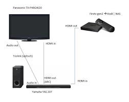 firetv direkt an tv oder durch soundbar durch anschluss