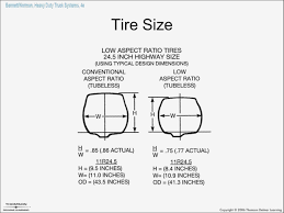 13 Unique Semi Truck Tire Size Calculator Images – Semi Tire Size ... Krux Leopard 50 Tall Forged Skateboard Trucks Truck Tire Size Comparison Chart Best Image Kusaboshicom Chevrolet Colorado Vs Nissan Frontier Toyota Tacoma Mattress Stunning Pickup Cversion Metric To Inches Charts Sizes Optional In 30 Beautiful Inner Tube Free Templates Bed Dimeions 21 Of Chevy Top Ford Lovely Semi Elegant